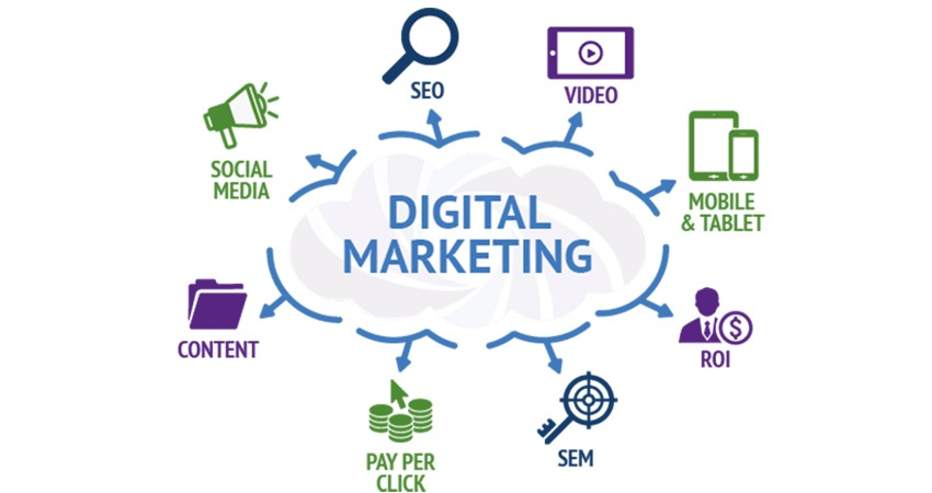 digital marketing rondup