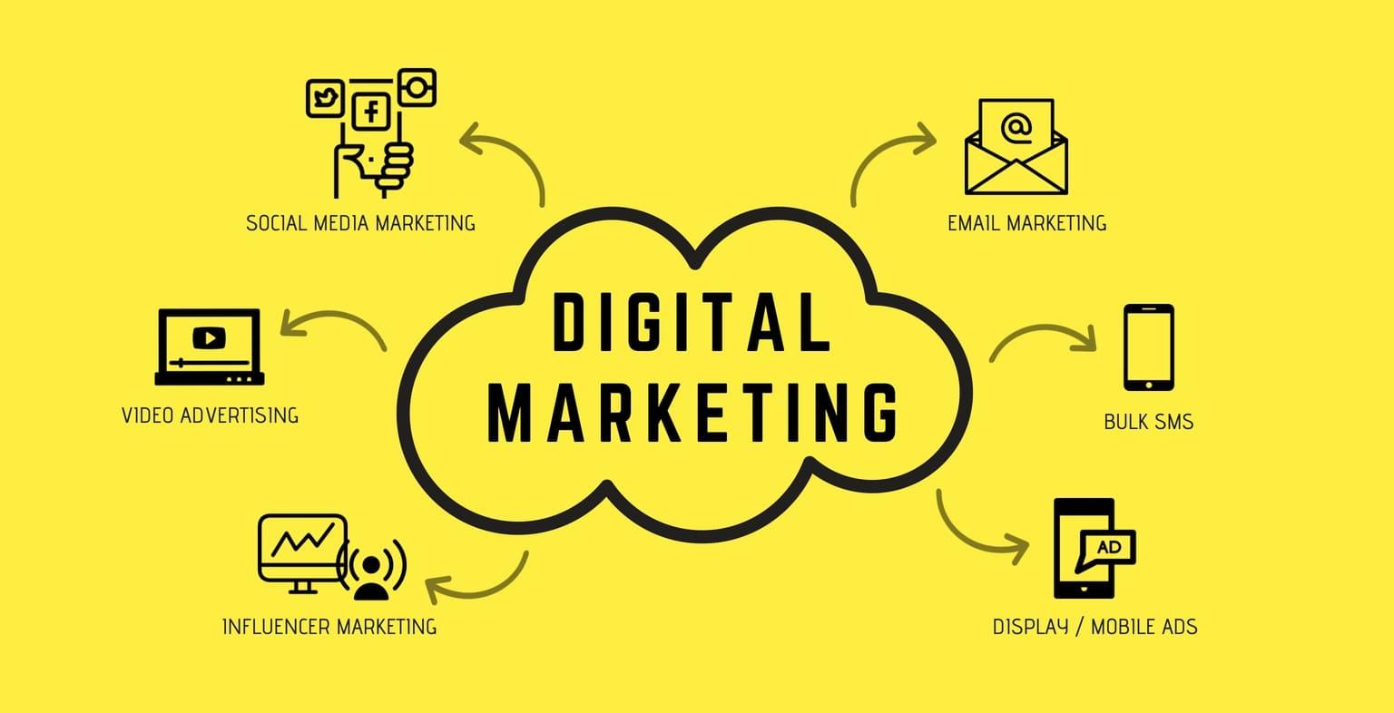 This week in Digital Marketing 2/21/2020
